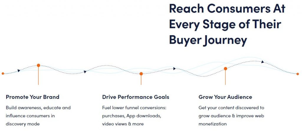 Outbrain services & tools for advertisers