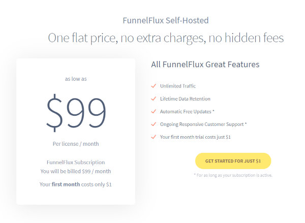 Price of FunnelFlux Self-Hosted.