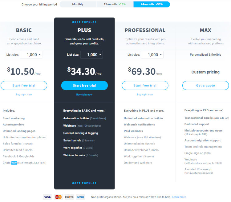 GetResponse 24-month pricing & plan feature comparison.
