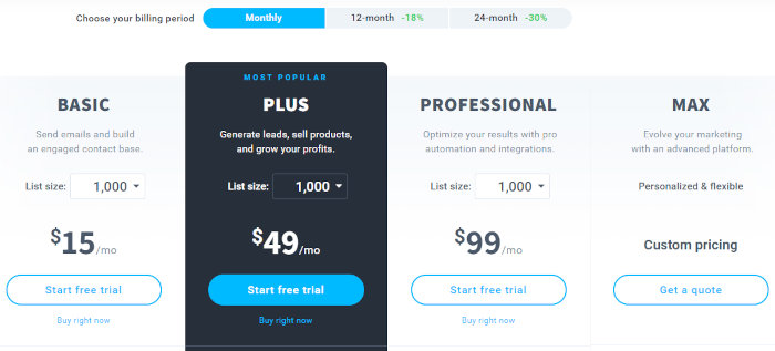 GetResponse monthly pricing