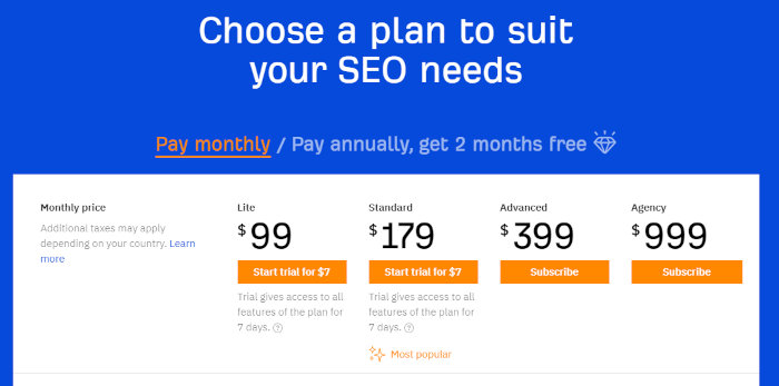 Ahrefs pricing.