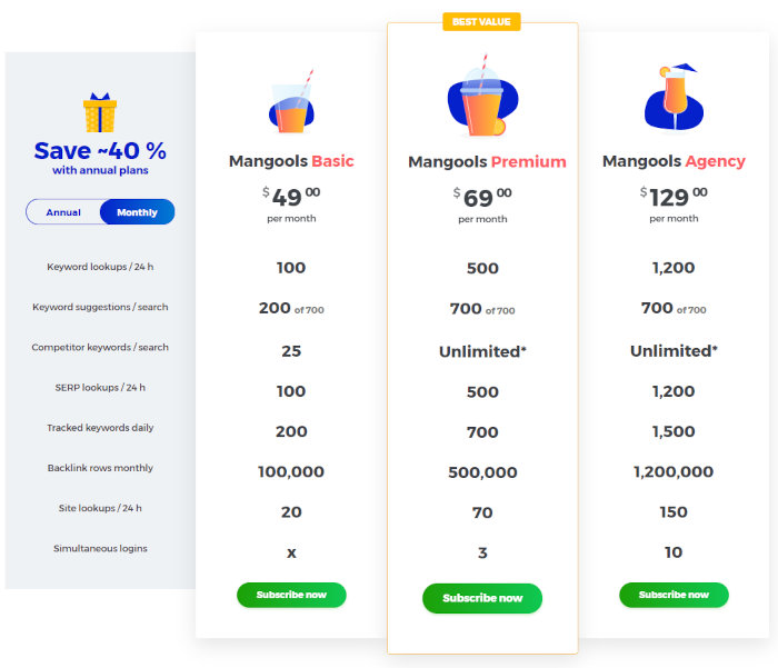 Mangools' pricing with monthly billing.
