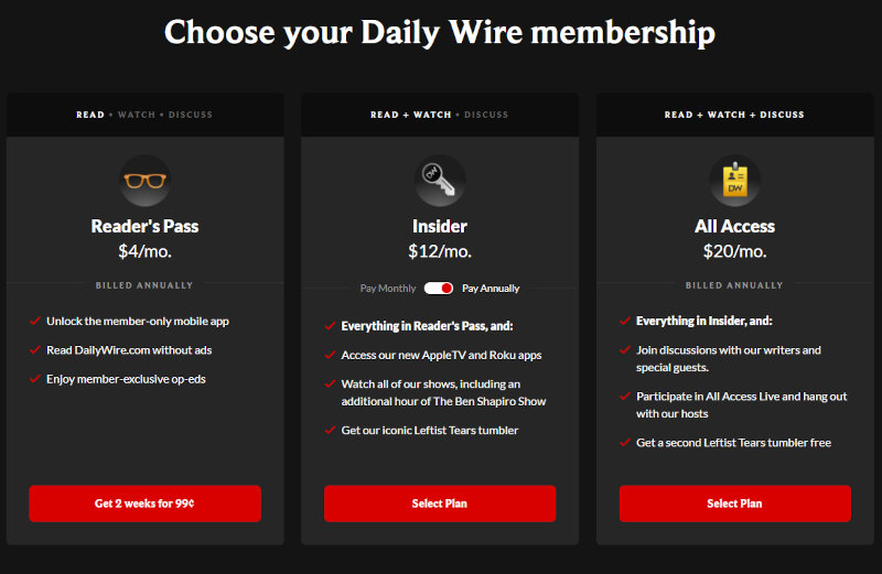 The Daily Wire subscription plans.
